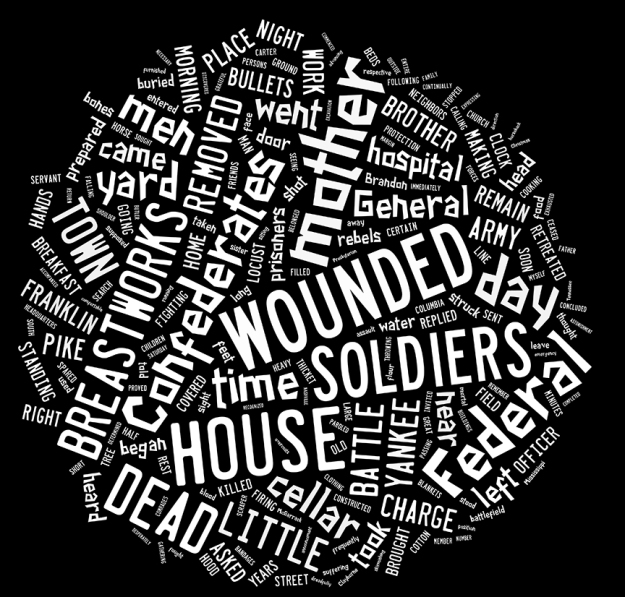 Eyewitness Franklin wordcloud upload version